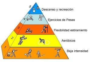 pirmide-ejercicio