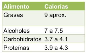 tabla-calorias2