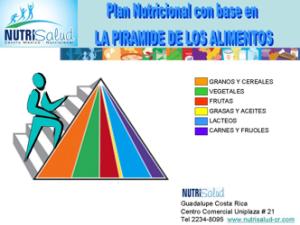 piramide-nutrisalud